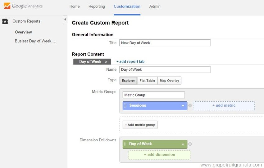 Day of Week How To Google Analytics